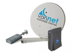 vanNet műholdas internet Kisvállalati csomag - 25GB / Havidíj